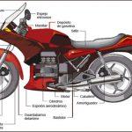 Partes de una moto